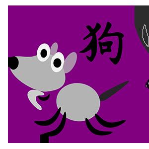 Horóscopo del perro