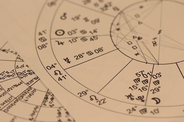 ¿Qué horóscopo soy?